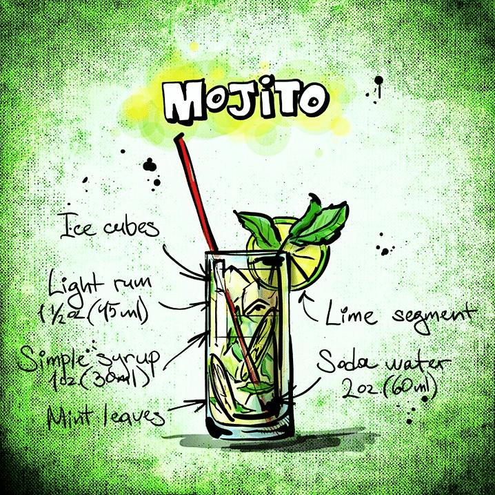 cocktails pour briller en soirée